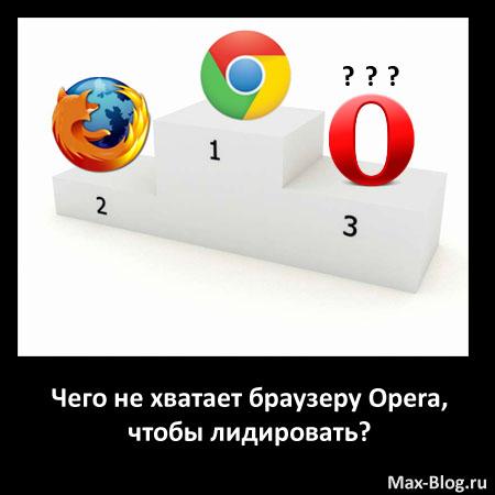 Чего не хватает браузеру Opera, чтобы лидировать?
